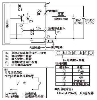 i/o电路图和线路图