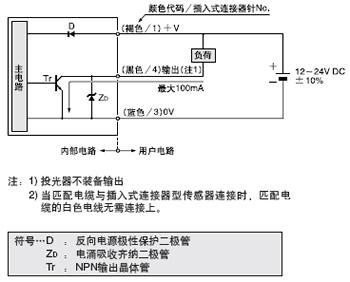 电源电压 12~24v dc±10% 脉动p-p10%以下 消耗电流 投光器:25ma以下